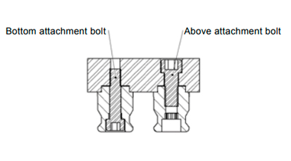 Locking bolts