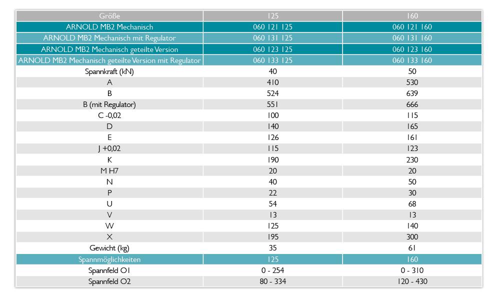 mb2-mecanica-tabla-de