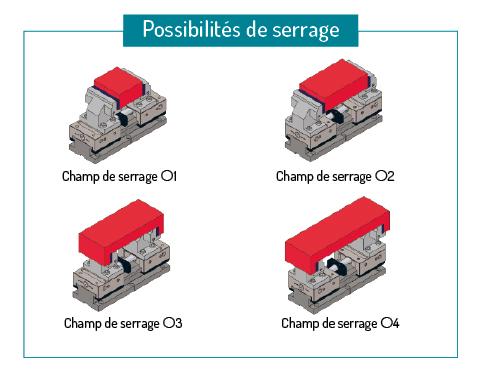 sc-5x-amarre-fr
