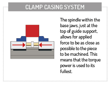 COMPENSATED CLAMP