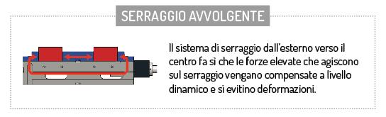 SERRAGGIO AVVOLGENTE